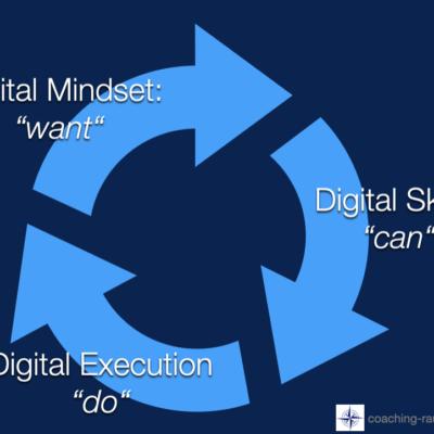 Your Digital Leadership journey in 3 steps