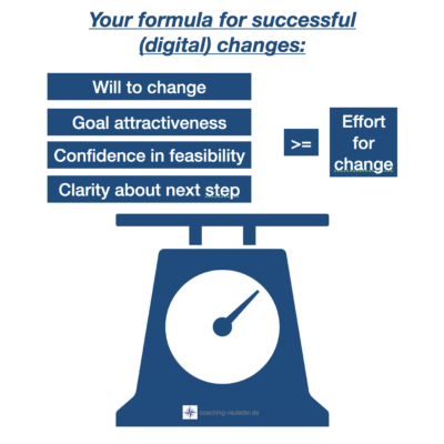 What is your formula for successful digital changes?