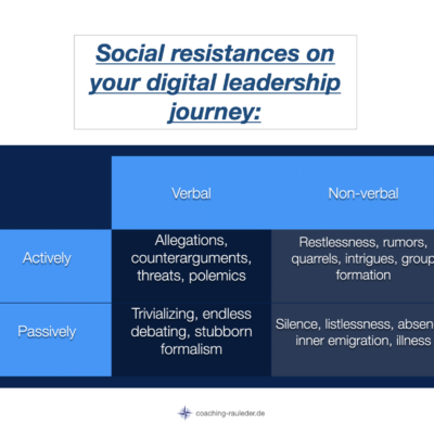 What social resistances come up on your digital leadership journey?
