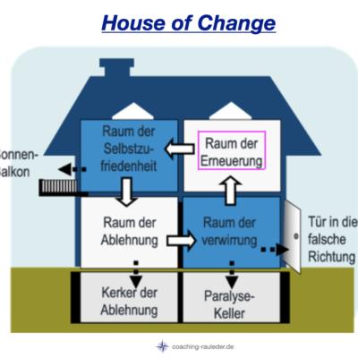 House of Change: In welchem Zimmer sind Sie?