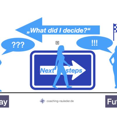 Zurück in die Zukunft: Wie finden wir mit einer Zeitreise Antworten auf Fragen von heute?
