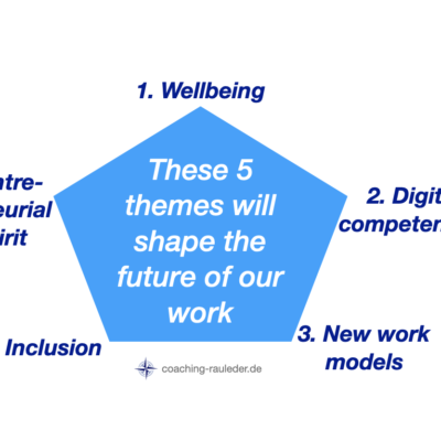 Which 5 themes will shape the future of our work?